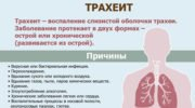 Кашель, трахеит лечение, профилактика народными средствами
