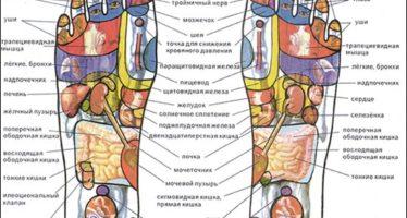 Массаж стоп, снятие усталости, активация иммунитета, сна