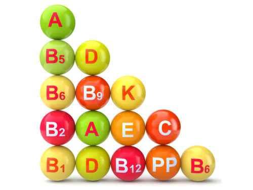 авитаминоз, признаки дефицита витаминов