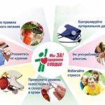 8 способов снизить риск инсульта