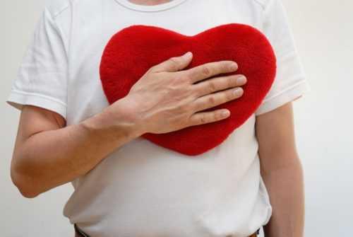 Атеросклеротическая болезнь сердца: причины, лечение, симптомы